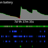 Tips to Improve your android battery life